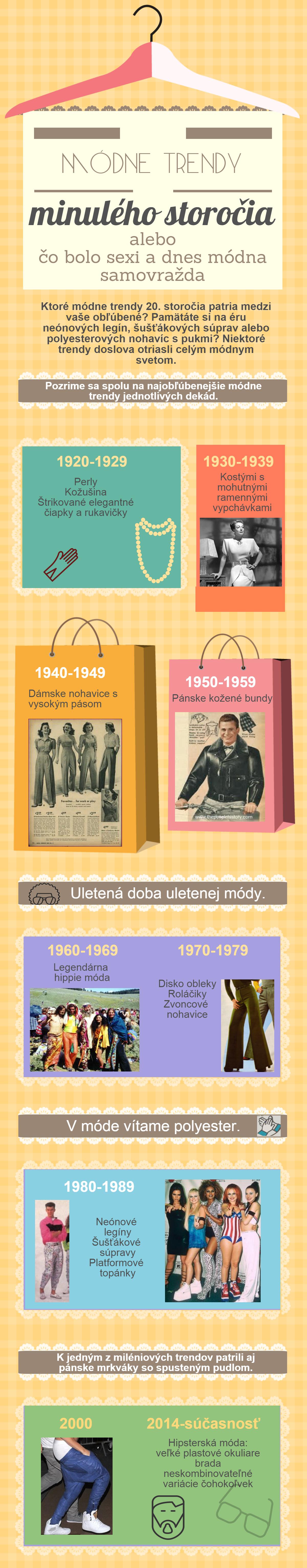 História módnych trendov alebo, čo bolo kedysi sexi a dnes módna samovražda