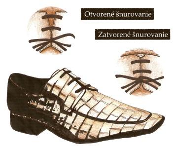 Spoločenské topánky s otoreným šnurovaním 02a2e302d5
