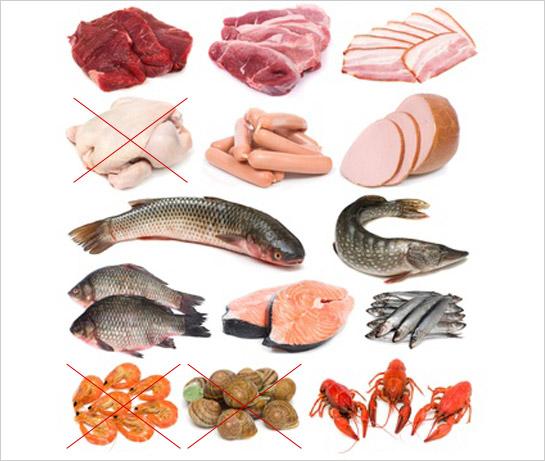 Rôzne druhy čerstvého mäsa