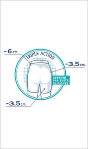 Zoštíhľujúce nohavičky panty