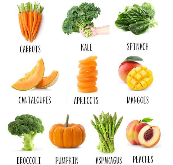 prírodné zdroje beta karoténu ako mrkva, špenát, marhule a iné