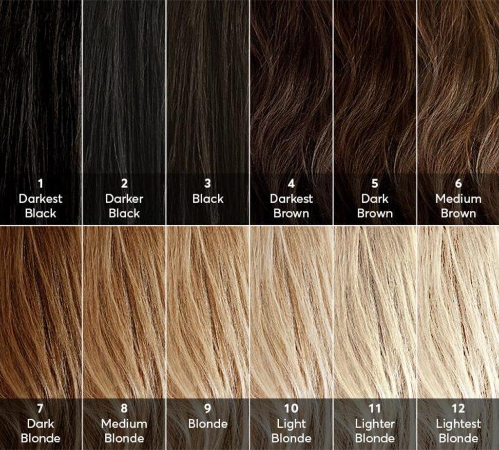 Odtiene vlasov