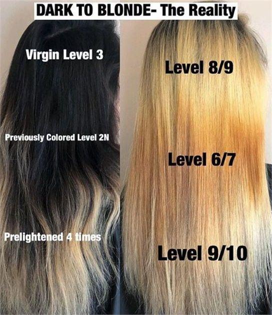 Zle odfarbené vlasy