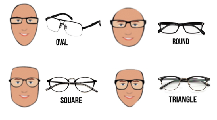 Ukážka štyroch typov tvárí a vhodných okuliarových rámov