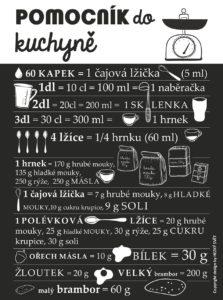 Čierny plagát HEZKÝ SVĚT Pomocník do kuchyne