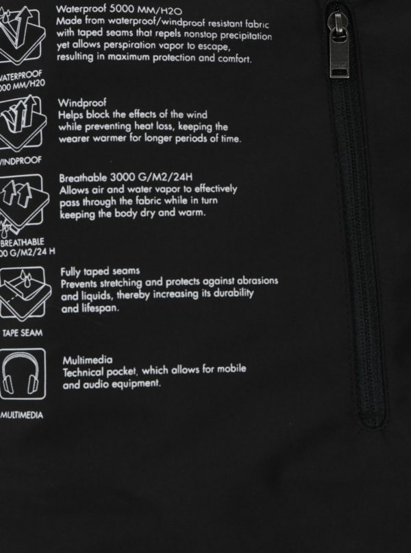 Čierny funkčný nepremokavý kabát Selected Homme Take Tech