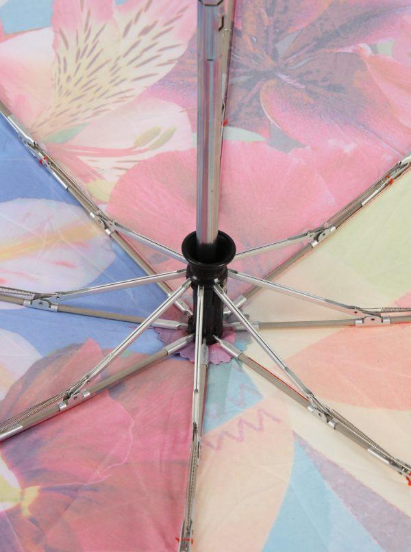 Dáždnik datovania